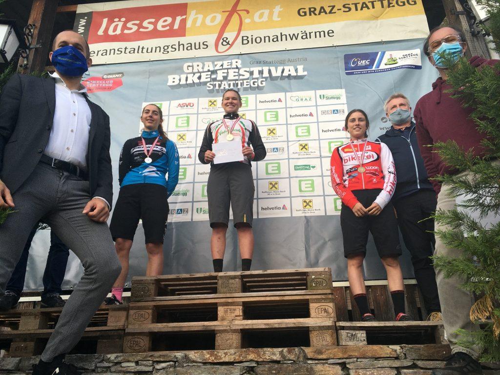 Ergebnisse Enduro ÖM 2020 Siegerinnen Cornelia Holland Viktoria Gratzer Fiona Klien