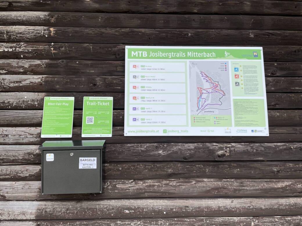 Josiberg Trails Übersicht