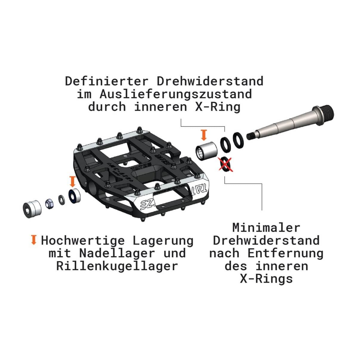Tatze bike-components MC-AIR
